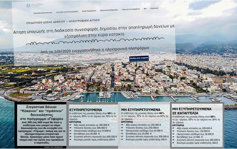 Μέχρι και 4.500 ευρώ επιδότηση δόσεων στεγαστικών δανείων
