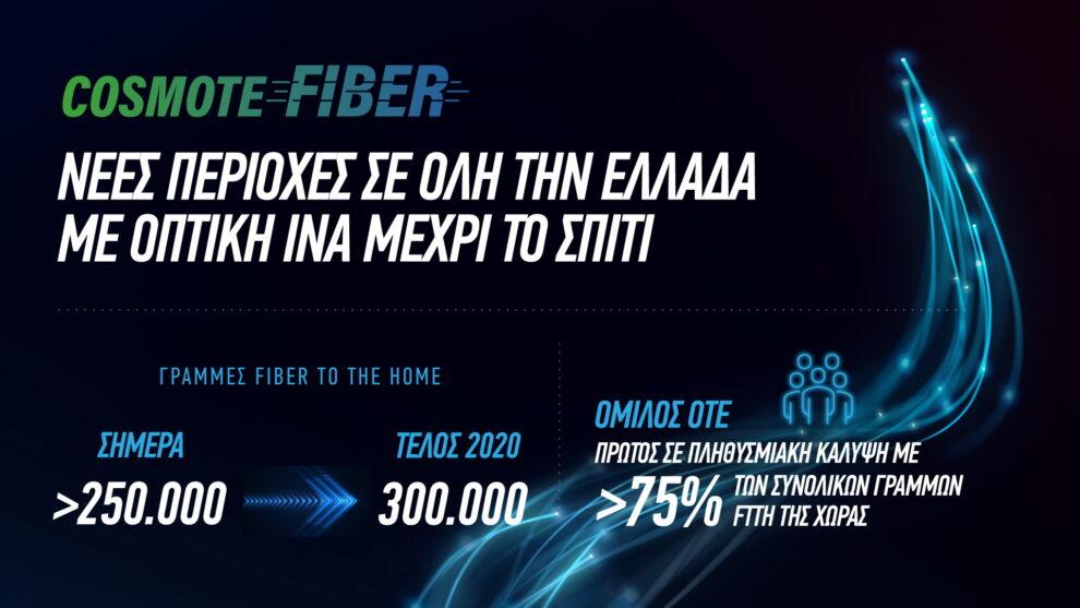 100% οπτική ίνα μέχρι το σπίτι και  στη Μεσσήνη από το COSMOTE Fiber