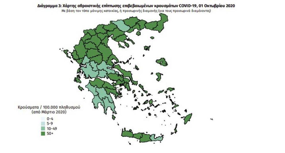 Ένα ακόμα κρούσμα κορωνοϊού στη Μεσσηνία – Όλη η κατανομή