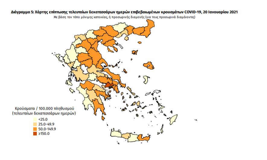 Κορωνοϊός: 516 νέα κρούσματα και 27 ακόμα θάνατοι – 2 νέα κρούσματα στη Μεσσηνία