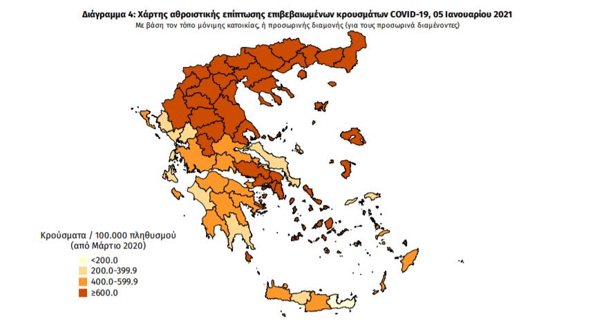 Κορωνοϊός: 928 νέα κρούσματα και 40 ακόμα θάνατοι – Ένα νέο κρούσμα στη Μεσσηνία