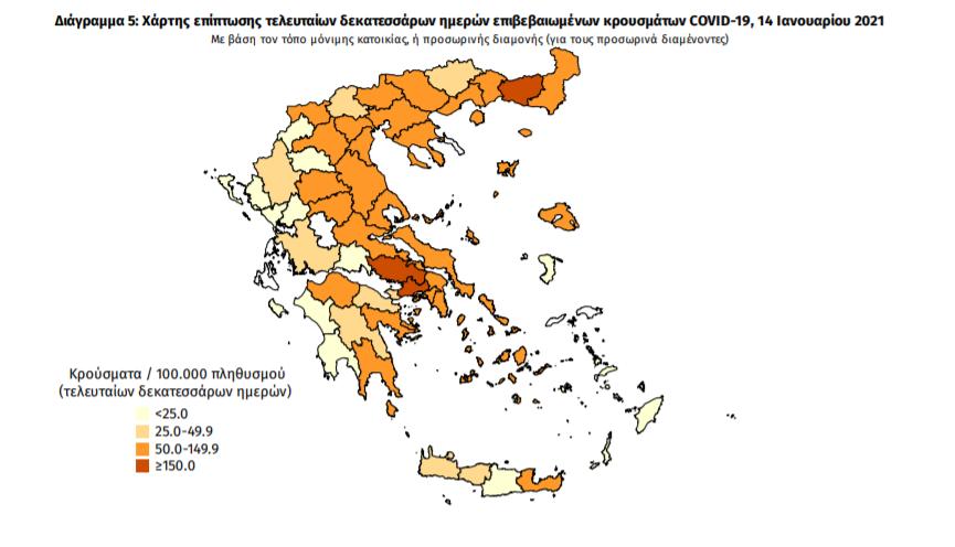 Κορωνοϊός: 599 νέα κρούσματα και 33 ακόμα θάνατοι – 3 νέα κρούσματα στη Μεσσηνία