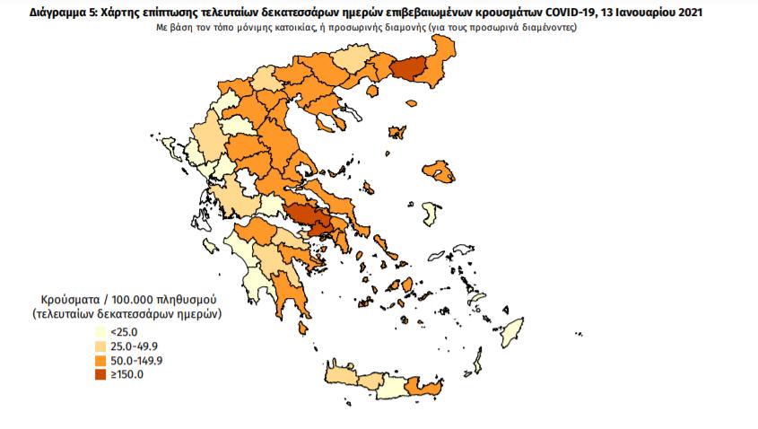 Κορωνοϊός: 671 νέα κρούσματα και 25 ακόμα θάνατοι – 4 νέα κρούσματα στη Μεσσηνία