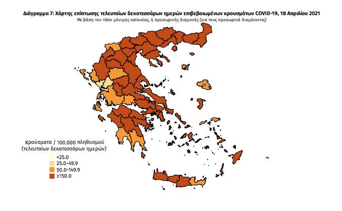 Κορωνοϊός: 1.829 νέα κρούσματα και 65 θάνατοι – 2 κρούσματα στη Μεσσηνία