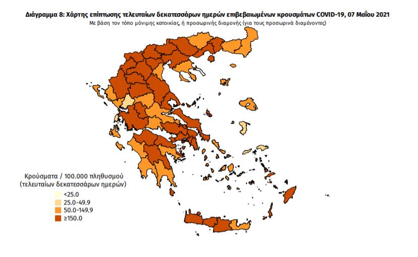 Κορωνοϊός: 2.691 νέα κρούσματα και 63 θάνατοι -10 κρούσματα στη Μεσσηνία