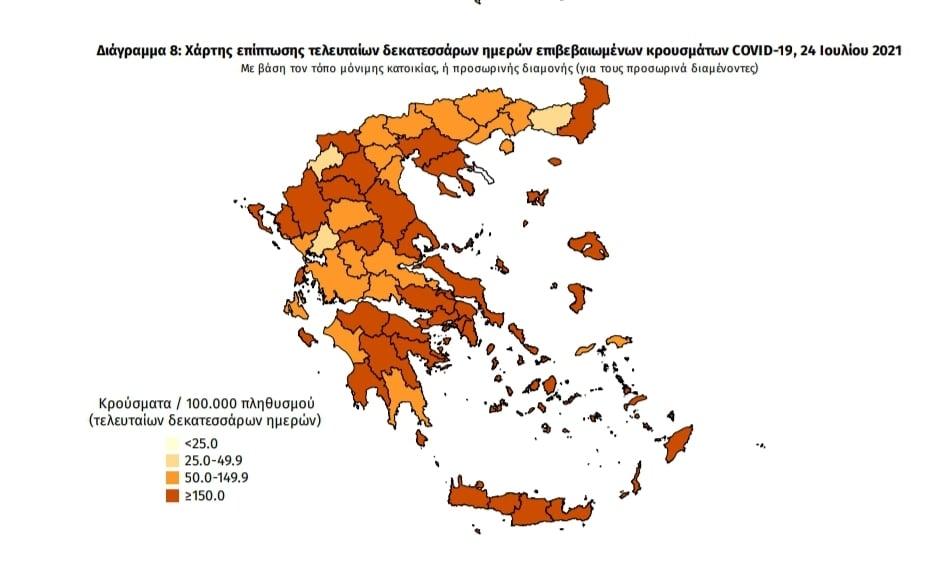 Κορωνοϊός: 41 νέα κρούσματα στη Μεσσηνία – 2.472 σε όλη την Ελλάδα