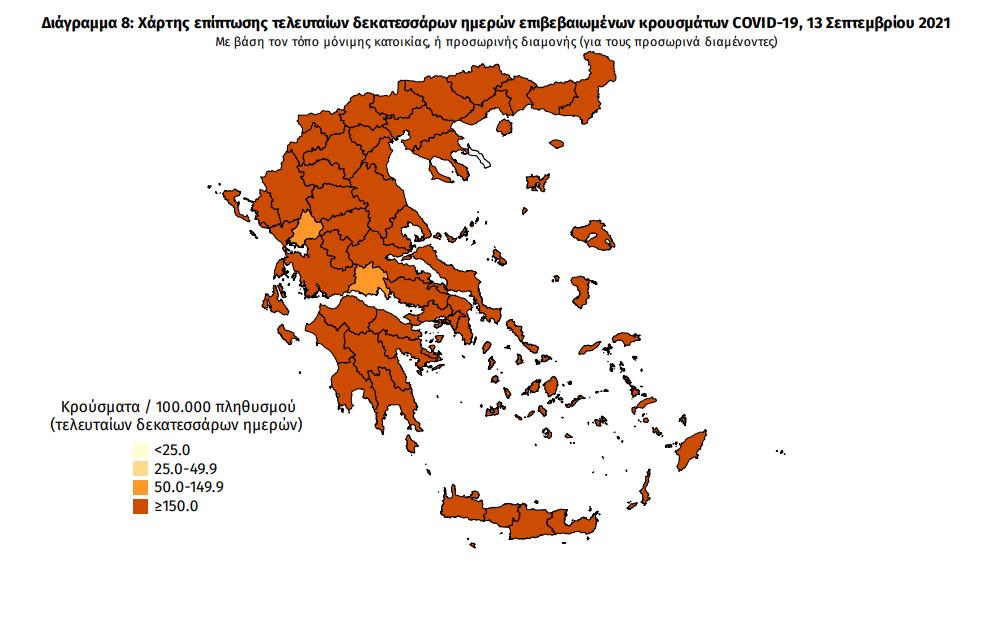 Κορωνοϊός: 42 νέα κρούσματα στη Μεσσηνία -1.608 σε όλη την Ελλάδα