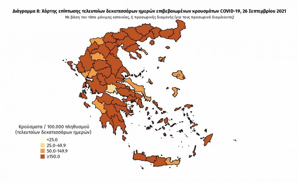 Κορωνοϊός: 22 νέα κρούσματα στη Μεσσηνία – 1.100 σε όλη την Ελλάδα