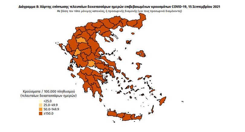 Κορωνοϊός: 52 νέα κρούσματα στη Μεσσηνία – 2.422 σε όλη την Ελλάδα