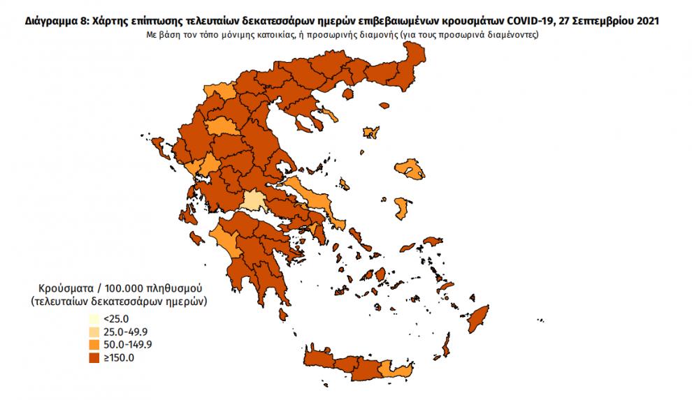 Κορωνοϊός: 29 νέα κρούσματα στη Μεσσηνία -2.130 σε όλη την Ελλάδα
