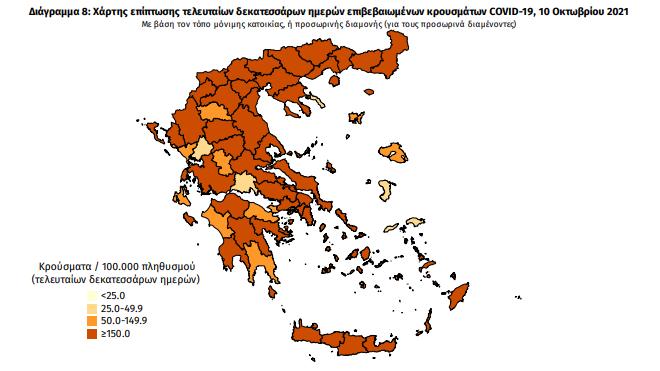 Κορωνοϊός: Στη Μεσσηνία και σήμερα τα περισσότερα κρούσματα της Πελοποννήσου