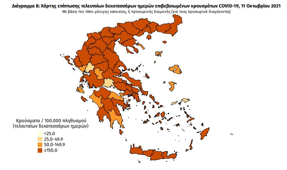 Κορωνοϊός: 49 κρούσματα στη Μεσσηνία -2.383 σε όλη την Ελλάδα