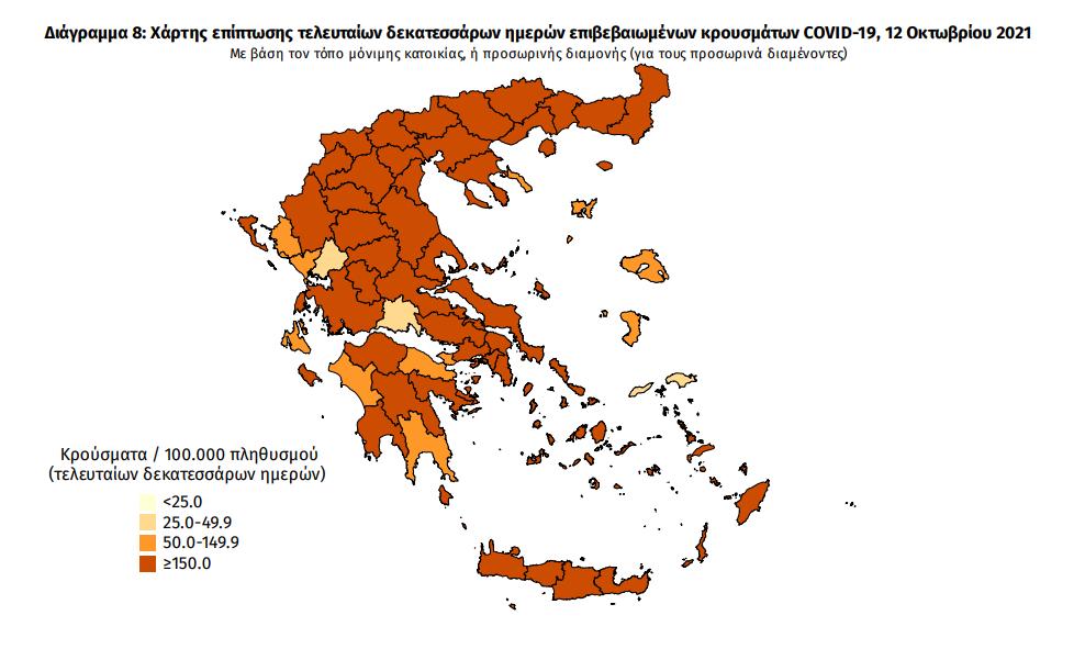 Κορωνοϊός: 57 νέα κρούσματα στη Μεσσηνία – 3.065 σε όλη την Ελλάδα